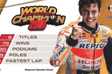 Motogp, arriva l'8° titolo di Marquez. Quartararo beffato all'ultima curva