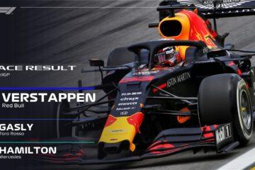 Gran Premio del Brasile, vince Verstappen davanti alla Toro Rosso di Gasly. Disastro Ferrari